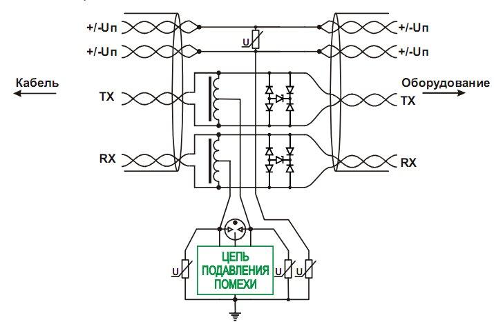 Схема РГ4ПоЕ ИП54