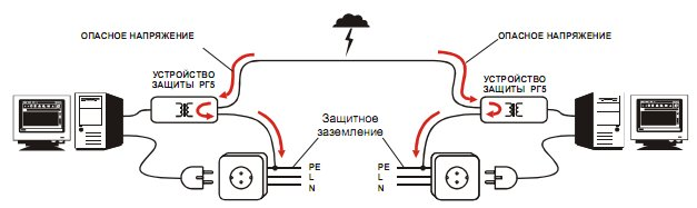 Схема подключения ГР5